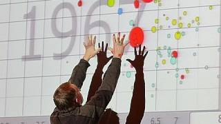 The Best Stats You've Ever Seen | Hans Rosling | TED Talks