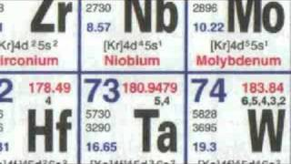 Niobium - Periodic Table of Videos