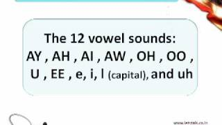 American Accent Training - Vowel Sound AY