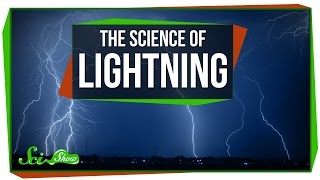 Sprites, Jets, and Glowing Balls: The Science of Lightning