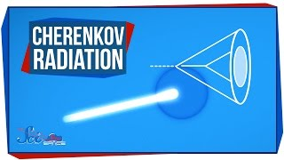 Cherenkov Radiation : Particles Faster Than the Speed of Light?