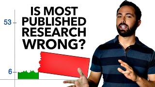 Is Most Published Research Wrong?