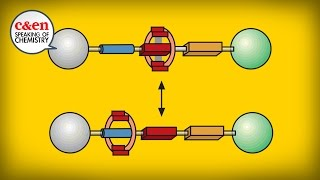 The Nobel Prize in Chemistry: Molecular Machines, Explained