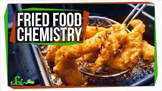 The Chemistry of Fried Food