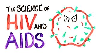 The Science of HIV/AIDS