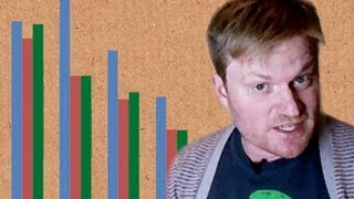 Brady's Videos and Benford's Law - Numberphile