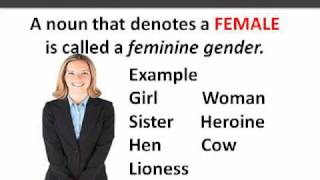 English Grammar - Gender. www.letstalk.co.in