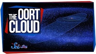 The Oort Cloud: Believe it or Not